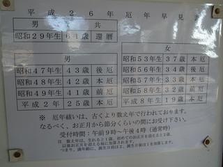 平成二十六年(2014年)厄年早見表