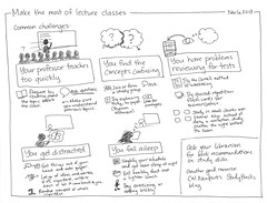 2013-11-06 Make the most of lecture classes #learning #tip (sachac) Tags: student learning 2013