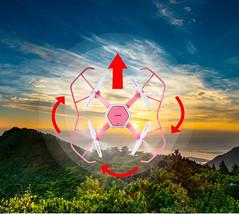 nano drone (huajuntoys) Tags: wifi drones drone quadcopter radio control toys helicopter huajun uva flying
