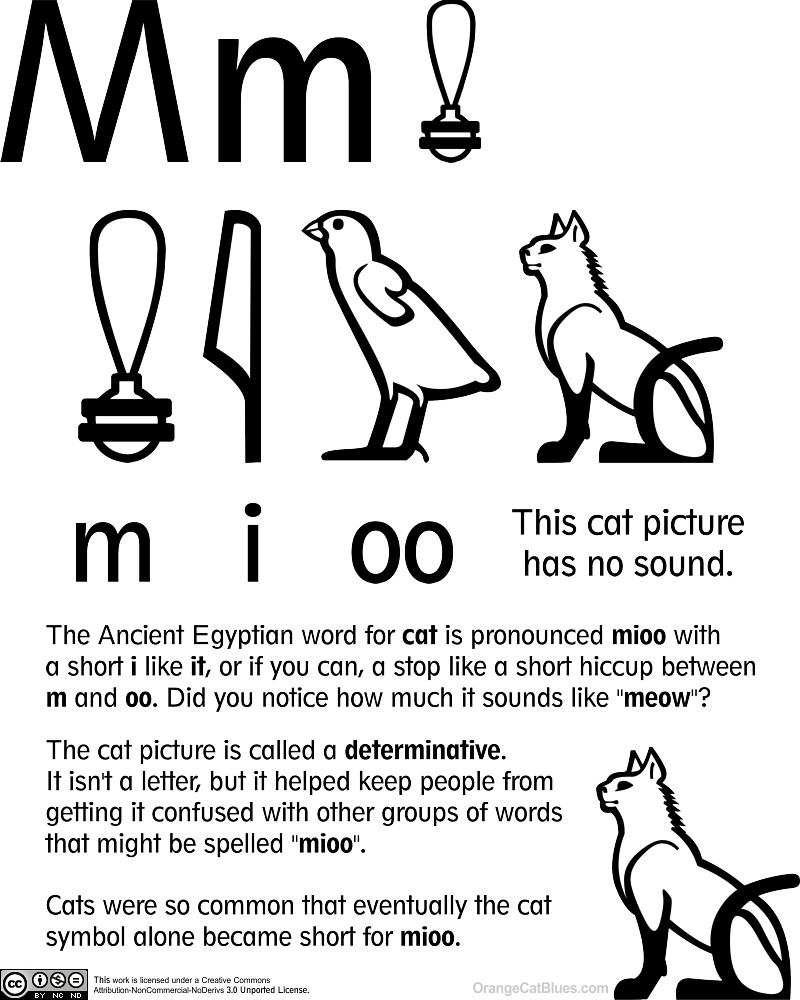 Egyptian For Kids Coloring Page M Mioo Orangecatblues Tags Cats History