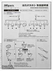 Kakashi Hatake S.H.Figuarts (manumasfotografo) Tags: kakashihatake shfiguarts tamashiinations narutoshippuden actionfigure review sharingan
