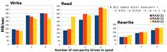 Zpool-Statistics (listentoreason) Tags: