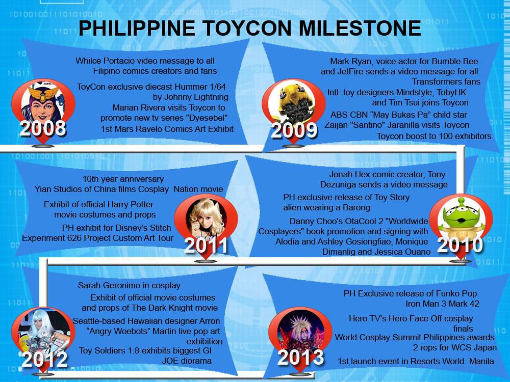 toycon 2014 kit 5 copy