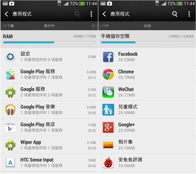 金屬美音誘惑 迷你登場 新HTC One Mini - 34
