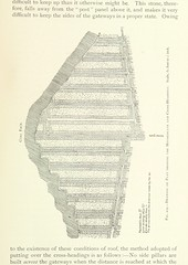 Image taken from page 291 of 'Colliery Working and Management ... With underground photographs and numerous other illustrations' (The British Library) Tags: bldigital date1896 pubplacelondon publicdomain sysnum000528213 bulmanharrisonfrancisandredmaynesirrichardaugustinestuddertkcb large vol0 page291 mechanicalcurator imagesfrombook000528213 imagesfromvolume0005282130 diagram sherlocknet:tag=thick sherlocknet:tag=material sherlocknet:tag=differ sherlocknet:tag=rock sherlocknet:tag=volcanic sherlocknet:tag=success sherlocknet:tag=origin sherlocknet:tag=volcano sherlocknet:tag=erupt sherlocknet:tag=upper sherlocknet:tag=import sherlocknet:tag=scotland sherlocknet:tag=similar sherlocknet:tag=book sherlocknet:tag=geology sherlocknet:tag=side sherlocknet:tag=earth sherlocknet:category=objects