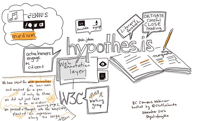 Hosted by @ClintLalonde @BCCampus ed tech demo: hypothes.is with @dr_jdean