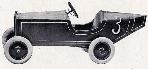 2. Auto Corsa Gran Premio Monza, Catalogo 1925 - Proprietà Famiglia Giordani
