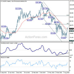 Daily Report: Dollar Dips as Consolidation Continues, Busy Week Ahead (majjed2008) Tags: ahead busy consolidation continues daily dips dollar report week
