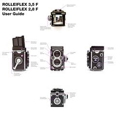 Rolleiflex_3.5_F_2.8_F_manual-01 (ki_7) Tags: rolleiflex high highresolution user resolution guide manual rolleiflex28f userguide 35f 28f rolleiflex35f usermanual
