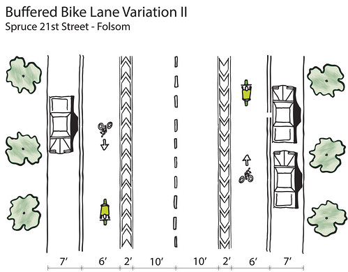 Photo - Buffered Bike Lane Spruce