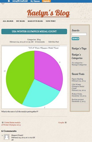 USA Winter Olympics Medal Count | 2014Br by Wesley Fryer, on Flickr