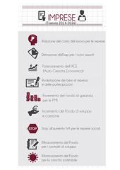Imprese (Palazzochigi) Tags: governo letta investimenti imprese infografica governoitaliano stabilità enricoletta infografiche leggestabilità wwwgovernoit personefamigliasocuietà