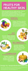 Fruits for Healthy Skin(1) (Best Probiotic Skincare) Tags: fruit skincare skin chart infographic organic natural health wellness eating herbs herbal beauty acne eczema oily normal dry sensitive combination best fresh free moisturizer cleanser probiotic serum topical