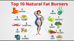 Men's health natural fat burner image 4