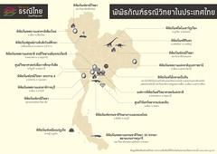 พิพิธภัณฑ์ธรณีวิทยาในประเทศไทย