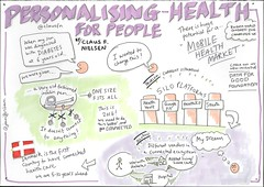 Consumer-friendly personal health technologies to empower individuals to better manage their health and wellness