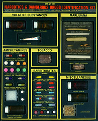Narcotics & Dangerous Drugs Identification Kit (Rusty Blazenhoff) Tags: dangerous education drugs kit identification narcotics drugkit drugkits
