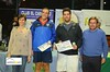 "Manolo Menchon y Fernando Ferrer campeones 3 masculina torneo padel renault tahermo el candado enero 2014 • <a style=""font-size:0.8em;"" href=""http://www.flickr.com/photos/68728055@N04/12208420156/"" target=""_blank"">View on Flickr</a>"