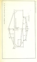 Image taken from page 369 of '[Revenue of the United States. Official Report by ... D. A. W. ... Reprinted. [With a preface by the Cobden Club.]]' (The British Library) Tags: bldigital date1874 pubplacenewyork publicdomain sysnum002226478 large vol0 page369 mechanicalcurator imagesfrombook002226478 imagesfromvolume0022264780 diagram sherlocknet:tag=ordinary sherlocknet:tag=mine sherlocknet:tag=table sherlocknet:tag=form sherlocknet:tag=portion sherlocknet:tag=horizontal sherlocknet:tag=side sherlocknet:tag=angle sherlocknet:tag=feet sherlocknet:tag=line sherlocknet:tag=plate sherlocknet:tag=inch sherlocknet:tag=distance sherlocknet:tag=proper sherlocknet:tag=upper sherlocknet:tag=vertices sherlocknet:tag=process sherlocknet:category=diagrams