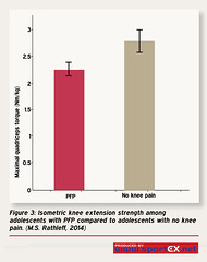 61MD22_2 (sportEX journals) Tags: sportex sportsinjury patellofemoral rehabilitiation sportstherapy sportexmedicine patellofemoralpain