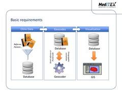 Folie34 (MedITEX) Tags: gis business software fertility ivf geomarketing meditex infertililty
