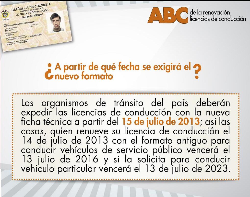 documentos para renovar licencia de conducir
