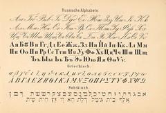 alphabete p25 (pilllpat (agence eureka)) Tags: albumdelettres alphabet typographie typography typo lettres lettering alphabete criture