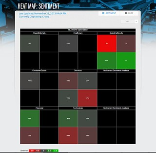 MarketProphit_screencap2