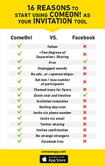 ComeOn! vs. Facebook (Apps with love) Tags: yellow mobile design bern invite development app comeon applications entwicklung innvitation applikationen appswithlove