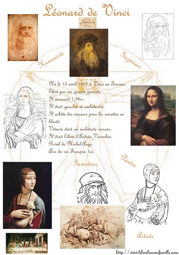 LLLLLLLLLLLLLLFiche Léonard de Vinci.