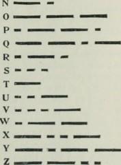 Anglų lietuvių žodynas. Žodis alphabetic code reiškia abėcėlinis kodas lietuviškai.