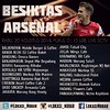 Lokasi Nobar: Besiktas vs Arsenal #UCL #playoff #UCLPlayoff #Arsenal #AFC #COYG #VCC #Turkey #England #Ramsey