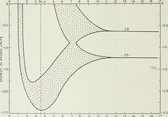 Anglų lietuvių žodynas. Žodis thermochemistry reiškia n termochemija lietuviškai.