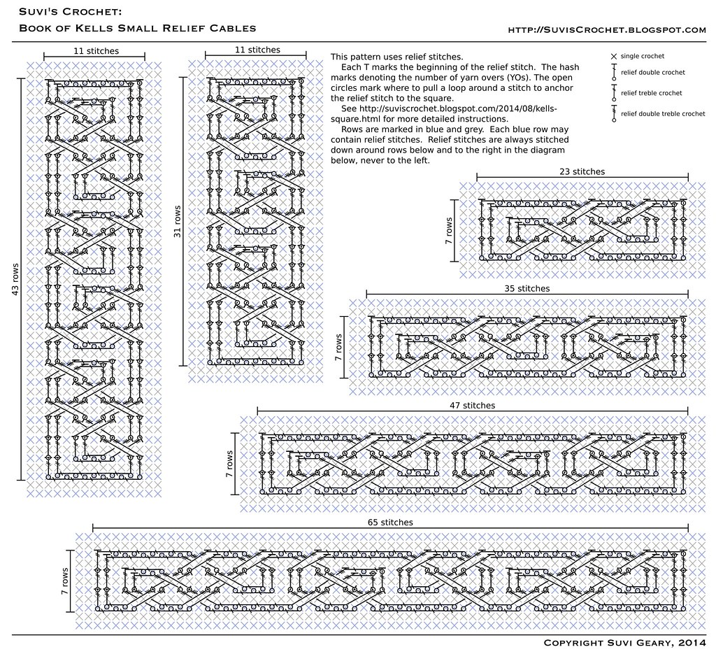 the world u0026 39 s best photos of crochet and diagram