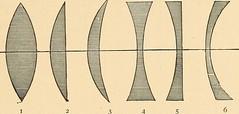 Anglų lietuvių žodynas. Žodis equivalence element reiškia lygiavertiškumo elementas lietuviškai.