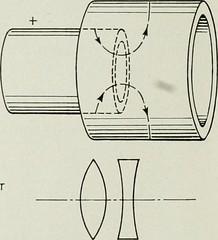 Anglų lietuvių žodynas. Žodis oscillography reiškia oscilografija lietuviškai.