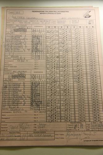 Referto Collegno Basket - BAJ Valceresio; Cat. Cadetti 81-82; 11/04/1998, Induno Olona (Memorial Rizzi)