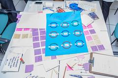 Encontro de Comunicadores 2016-9464 (Sistema OCB) Tags: encontro de comunicao cooeprativista sescoop sistemaocb sistema sicoob sicredi ocb martha gabriel inovao tecnologia design thinking