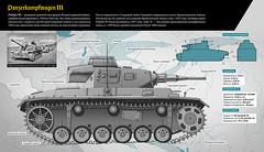 Panzerkampfwagen III (infostep_infostep) Tags: tank worldwarii german informationdesign infographics militaryvehicles panzerkampfwageniii infostep