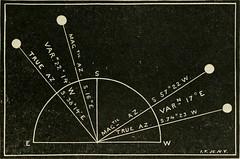 Anglų lietuvių žodynas. Žodis magnetic declination reiškia magnetinė deklinacija lietuviškai.