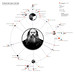 The Musical Solar System of Rick Rubin