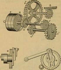 Anglų lietuvių žodynas. Žodis spur-wheel reiškia n = spur-gear lietuviškai.