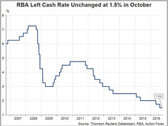 RBA: Stevens' Legacy Continues… (majjed2008) Tags: continues legacy stevens