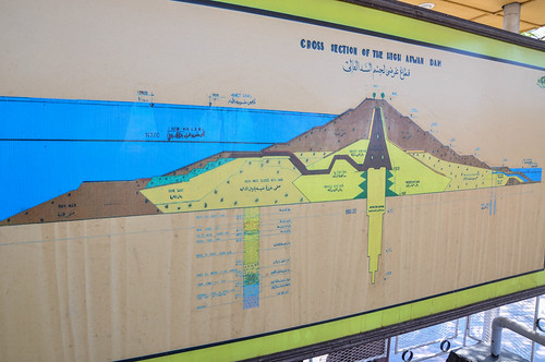 Cross section of the High Aswan Dam (built to control the Nile floods, store water and produce 2,1 GW of electricity)