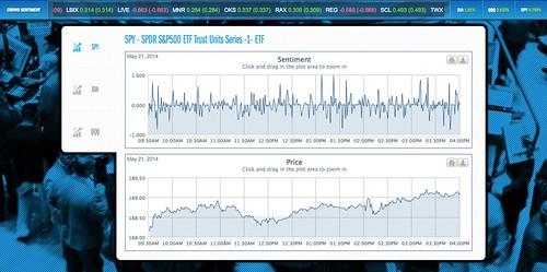 MarketProphit_dashboard_NEW