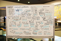 Ci2016 Graphic Recordings by Jessamy Gee