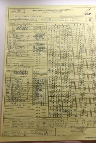 Referto Collegno Basket - Pallacanestro Varese; Cat. Cadetti 81-82; 10/04/1998, Varese (Memorial Rizzi)