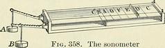Anglų lietuvių žodynas. Žodis sonometer reiškia n sonometras (prietaisas klausai tirti ar garso energijai matuoti) lietuviškai.