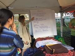 Shell Education Participatory Design Workshop 1 - 10.21.16