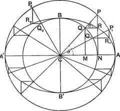 Anglų lietuvių žodynas. Žodis algebraic reiškia a algebros lietuviškai.